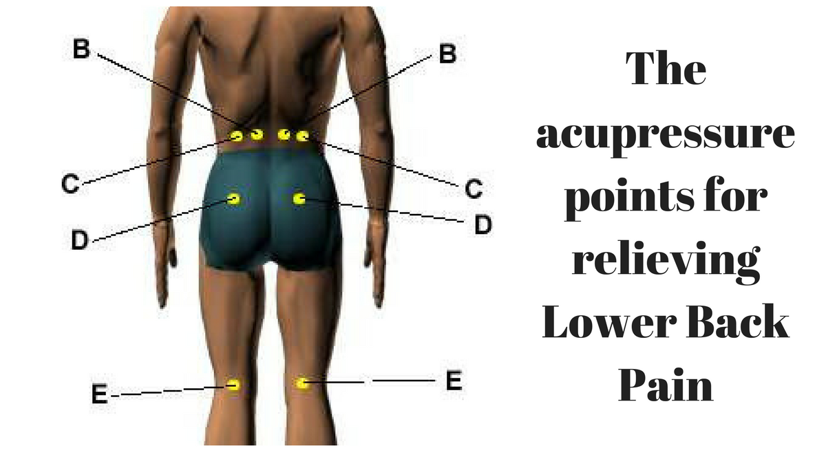 Acupressure Points for Relieving Lower Back Pain.