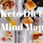 Keto diets for beginners