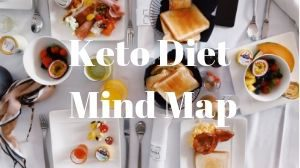 Keto diets for beginners