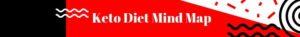 ketogenic diet mind map
